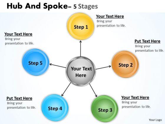 Strategic Management Hub And Spoke 5 Stages Marketing Diagram
