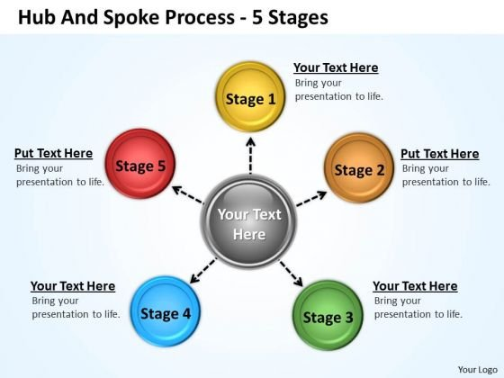 Strategic Management Hub And Spoke Process 5 Stages Business Cycle Diagram