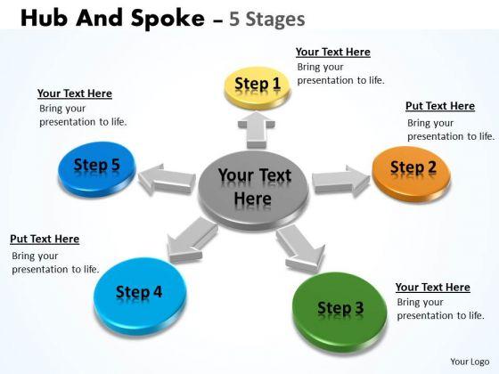 Strategic Management Hub And Spoke Stages Sales Diagram