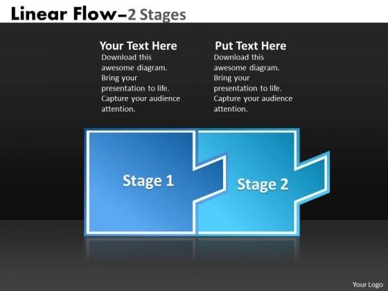 Strategic Management Linear Flow 2 Stages 4