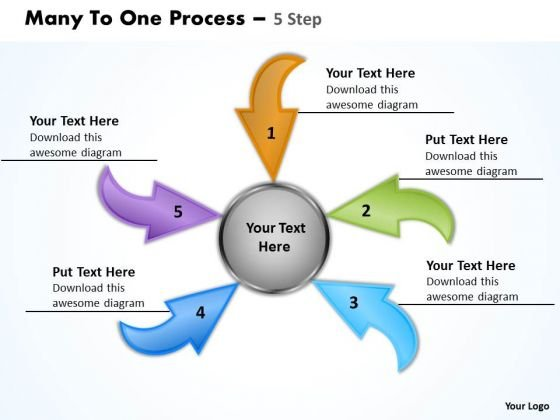 Strategic Management Many To One Process 5 Steps Business Diagram