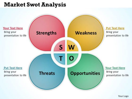 Strategic Management Market Swot Analysis Marketing Diagram