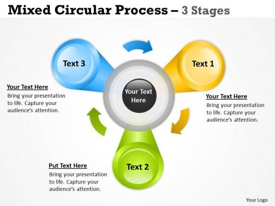 Strategic Management Mixed Circular Process 3 Stages Business Diagram