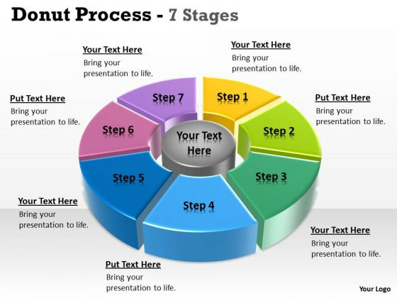 Strategic Management Multicolored Business Process Model With Pie Donut Sales Diagram