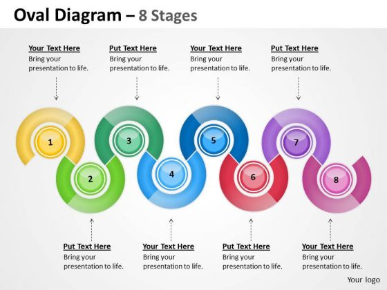 Strategic Management Oval Diagram 8 Stages Business Diagram