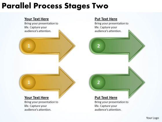 Strategic Management Parallel Process Stages Two Business Framework Model
