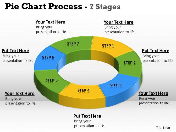Strategic Management Pie Chart Process Circular 7 Stages Business Diagram