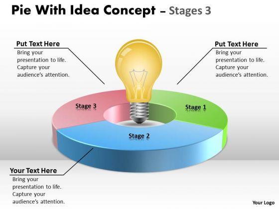Strategic Management Pie With Idea Concept Stages Sales Diagram
