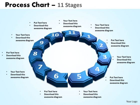 Strategic Management Process Chart 11 Stages Consulting Diagram