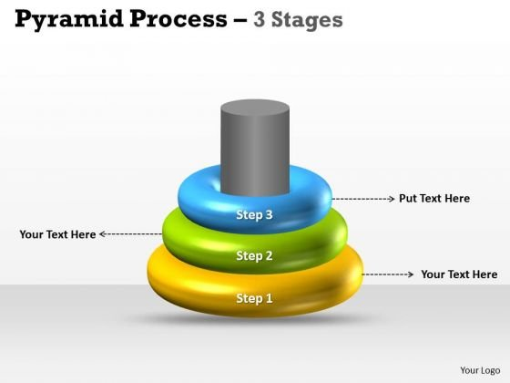 Strategic Management Pyramid Process 3 Stages Marketing Diagram