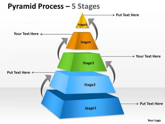 Strategic Management Pyramid Process 5 Stages For Sales Marketing Diagram
