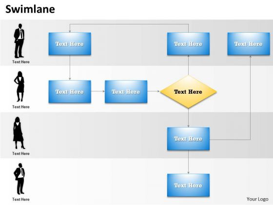 Strategic Management Swimlane Diagram For Process Improvemnt Sales Diagram