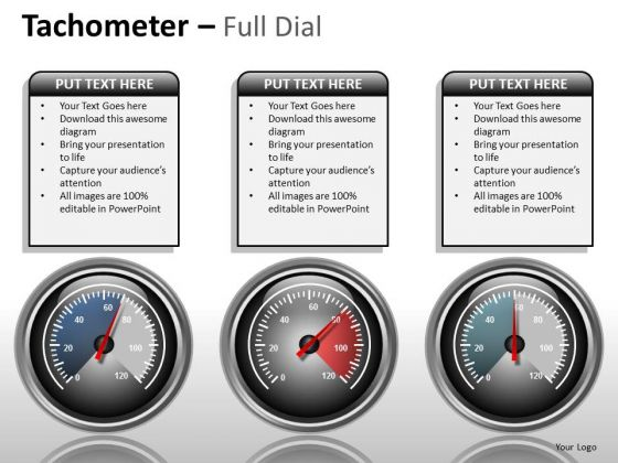 Strategic Management Tachometer Full Dial Mba Models And Frameworks