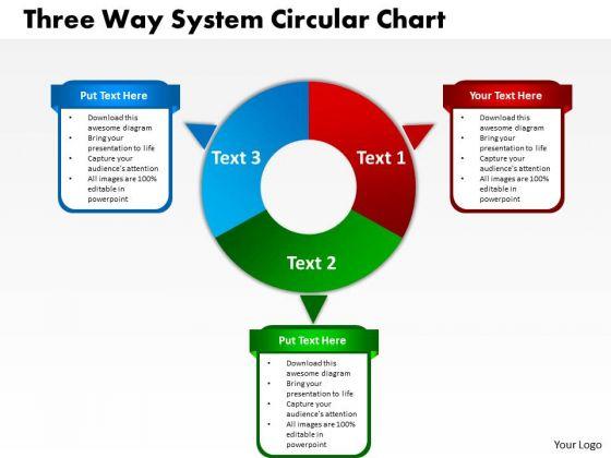 Strategic Management Three Way System Circular Chart Sales Diagram