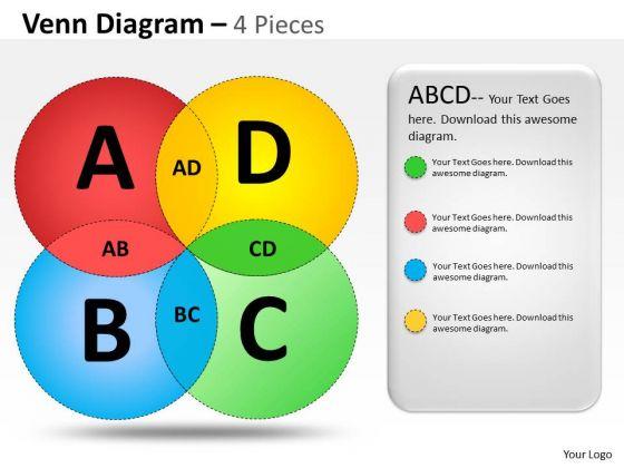 Strategic Management Venn Diagram 4 Pieces Consulting Diagram
