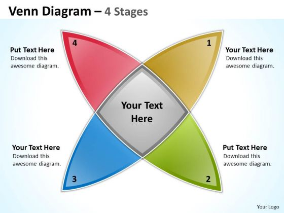Strategic Management Venn Diagram 4 Stages Business Diagram
