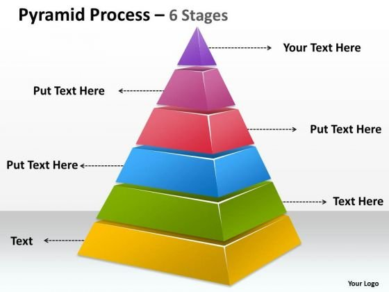 Strategy Diagram 6 Staged Dependent Process Triangle Marketing Diagram