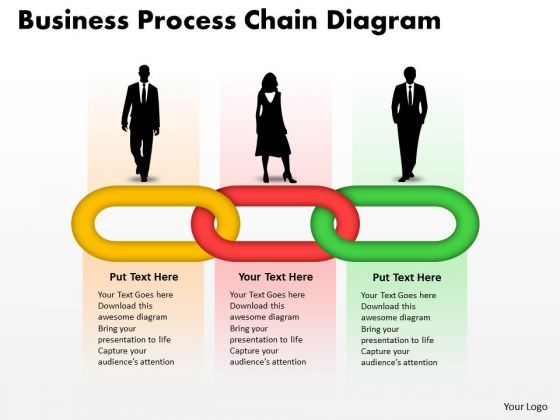 Strategy Diagram Business Process Chain Diagram Business Cycle Diagram