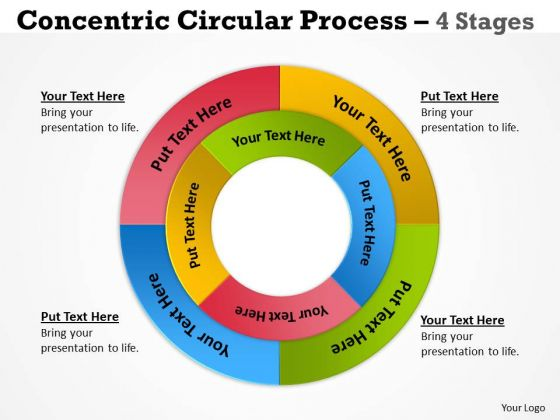 Strategy Diagram Concentric Circular Process 4 Stages 8 Sales Diagram