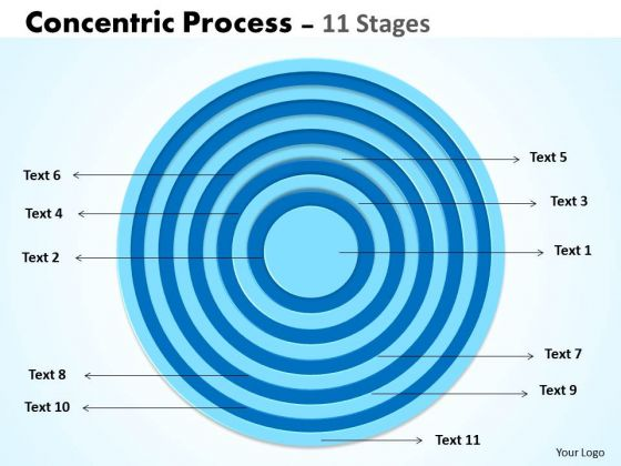 Strategy Diagram Concentric Process 11 Stages For Sales Business Framework Model