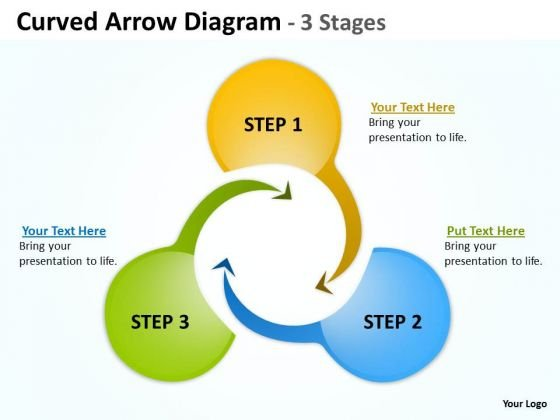 Strategy Diagram Curved Arrow Diagram 3 Stages Business Cycle Diagram