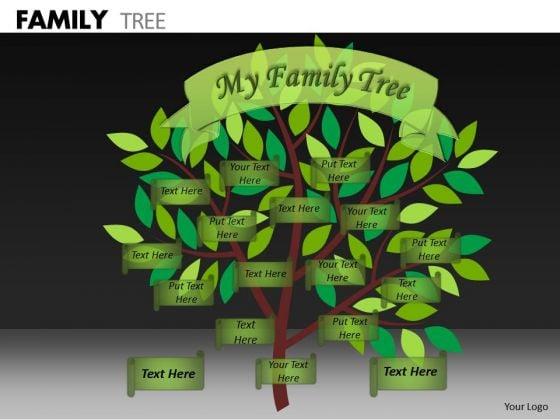 Strategy Diagram Family Tree Strategic Management