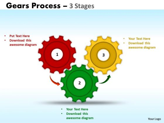 Strategy Diagram Gears Process 3 Stages Mba Models And Frameworks