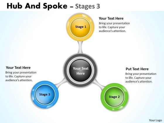 Strategy Diagram Hub And Spoke Stages 8 Consulting Diagram