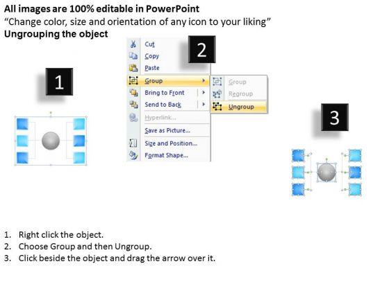 strategy_diagram_many_one_many_3_step_mba_models_and_frameworks_2