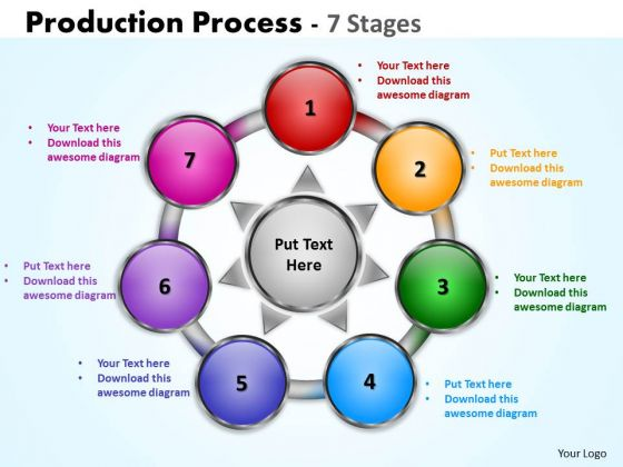 Strategy Diagram Production Diagrams Process Business Framework Model