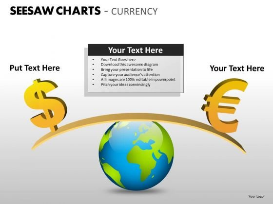 Strategy Diagram Seesaw Charts Currency Strategic Management