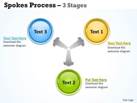 Strategy Diagram Spokes Process 3 Stages Marketing Diagram