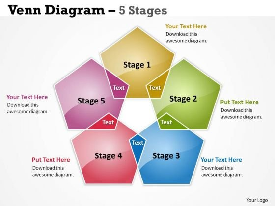 Strategy Diagram Venn Diagram 5 Stages Marketing Diagram
