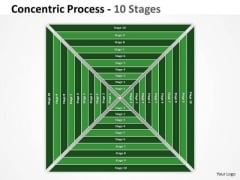 10 Stages Square Concentric Diagram