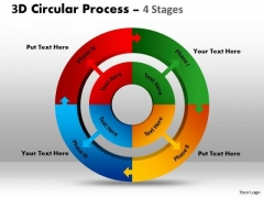 Business Cycle Diagram 3d Circular Process 4 Stages Strategic Management