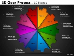 Business Cycle Diagram 3d Gear Process 10 Stages Mba Models And Frameworks