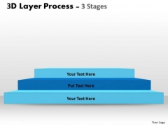 Business Cycle Diagram 3d Layer Process With 3 Stages Marketing Diagram