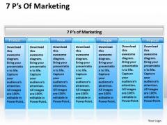 Business Cycle Diagram 7 P Marketing Diagram Consulting Diagram