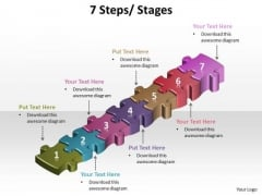 Business Cycle Diagram 7 Steps Diagrams Strategy Diagram