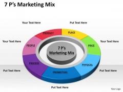 Business Cycle Diagram 7p Marketing Mix Sales Diagram