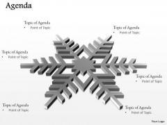 Business Cycle Diagram Agenda Strategic Management