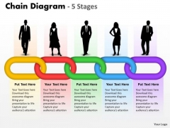 Business Cycle Diagram Chain Diagram 5 Stages Strategic Management