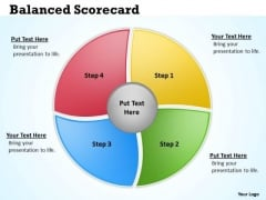 Business Cycle Diagram Circular Balanced Scorecard Business Diagram