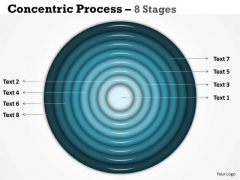 Business Cycle Diagram Concentric Process 8 Stages Business Framework Model