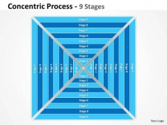 Business Cycle Diagram Concentric Process 9 Stages Consulting Business