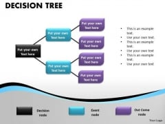 Business Cycle Diagram Decision Tree Ppt Diagram Strategic Management