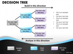 Business Cycle Diagram Decision Tree Process Chart Strategic Management