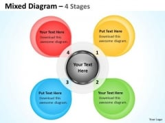 Business Cycle Diagram Flower Petal Mixed Diagram 4 Stages Business Finance Strategy Development