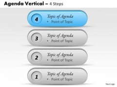 Business Cycle Diagram Four Staged Vertical Text Box Marketing Diagram