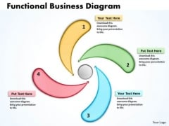 Business Cycle Diagram Functional Business Diagrams Marketing Diagram
